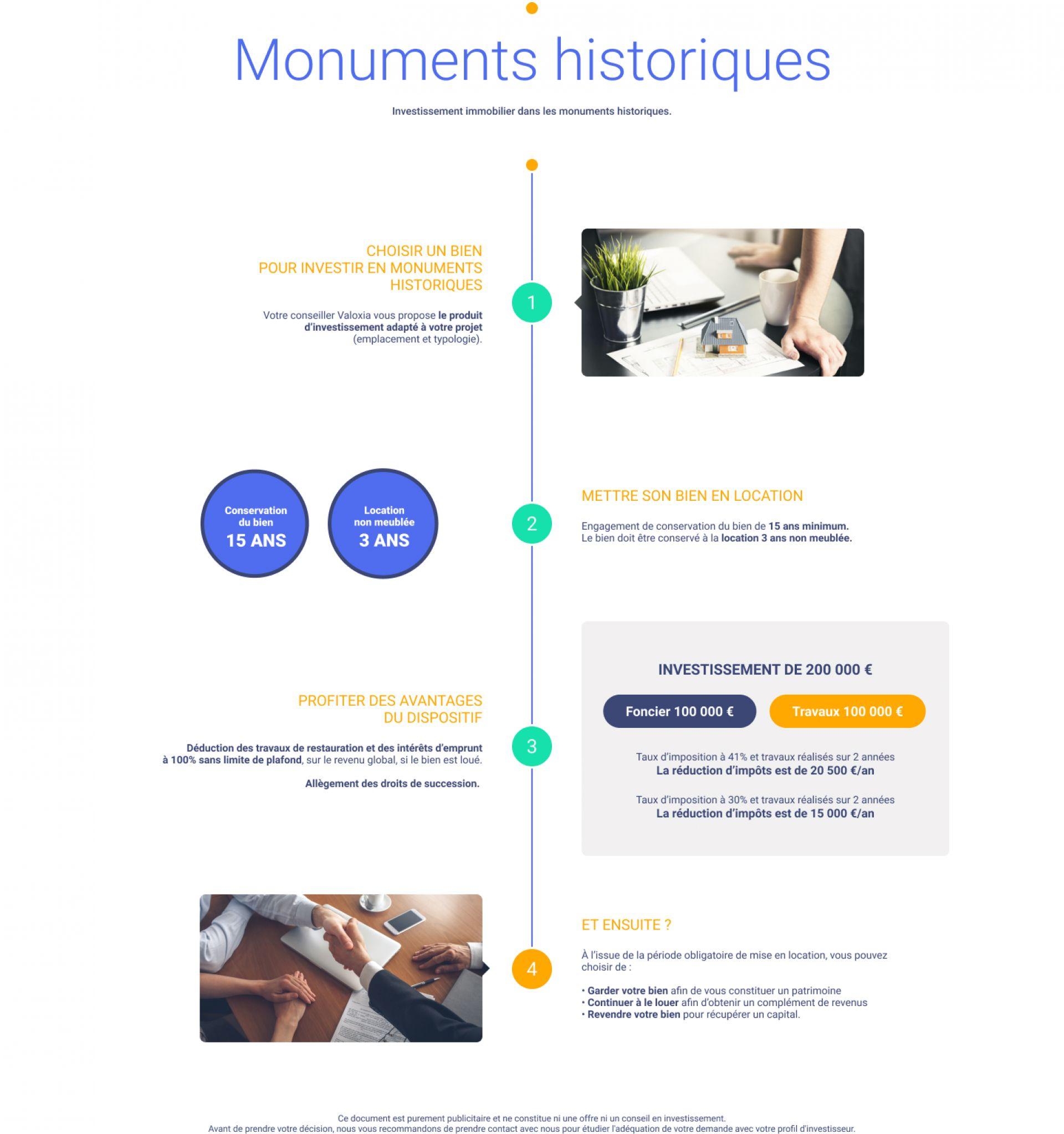 Monuments Historiques - Image 2